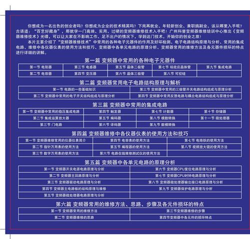 变频器维修技术1_副本.jpg