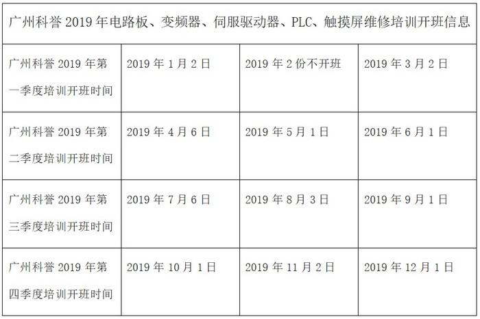 广州科誉2019年开班信息.jpg